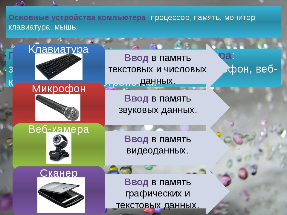 Основные устройства компьютера: процессор, память, монитор, клавиатура, мышь....