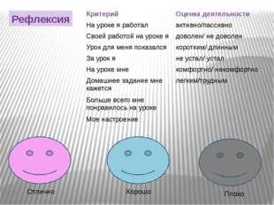 Рефлексия Отлично Хорошо Плохо Критерий Оценка деятельности На уроке я работа