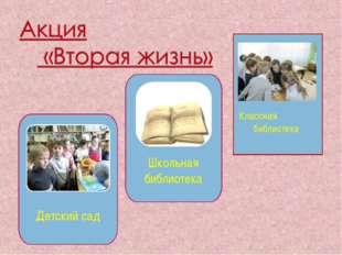 Детский сад Классная библиотека Школьная библиотека