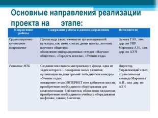 Основные направления реализации проекта на ΙΙ этапе: Направление работыСодер