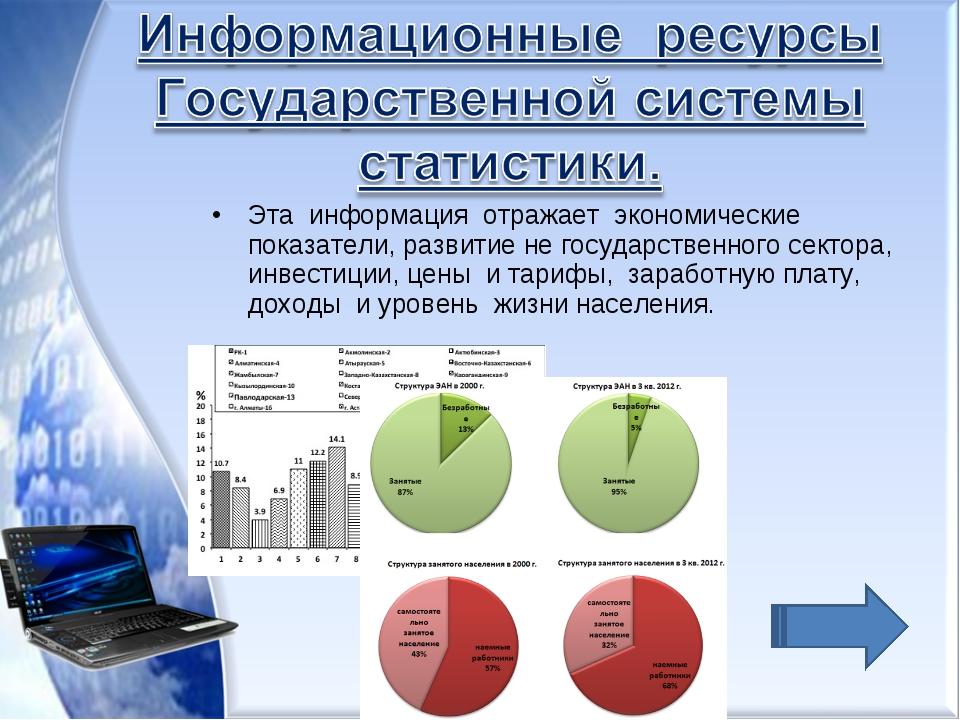 Эта информация отражает экономические показатели, развитие не государственног...