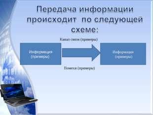 Информация (примеры) Информация (примеры) Канал связи (примеры) Помехи (приме