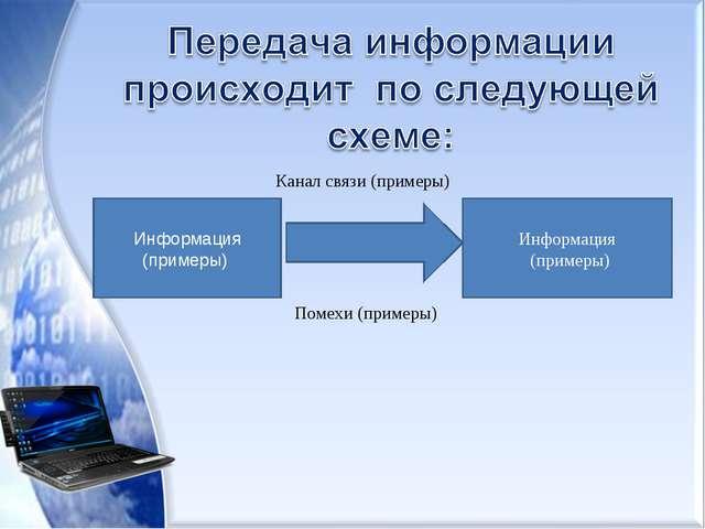 Информация (примеры) Информация (примеры) Канал связи (примеры) Помехи (приме...