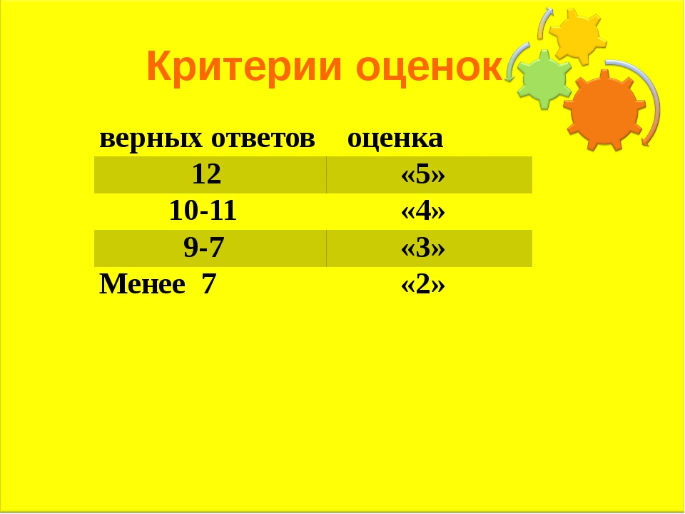 Критерии оценок верных ответов оценка 12 «5» 10-11 «4» 9-7 «3» Менее 7 «2»