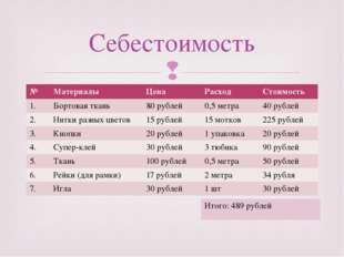 Себестоимость № Материалы Цена Расход Стоимость 1. Бортовая ткань 80 рублей 0
