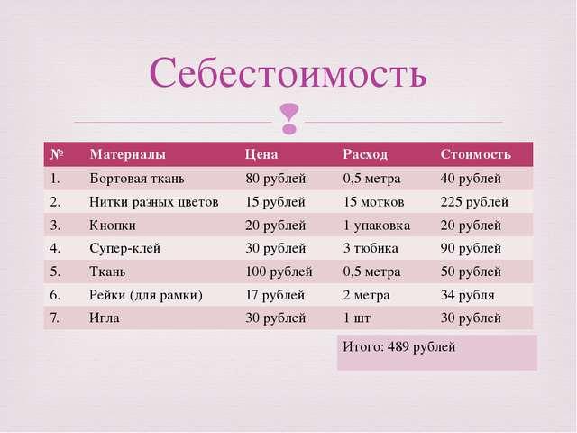 Себестоимость № Материалы Цена Расход Стоимость 1. Бортовая ткань 80 рублей 0...