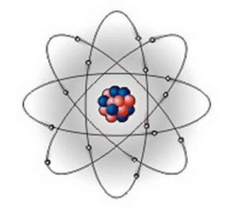 http://900igr.net/datai/fizika/Stroenie-atoma/0001-001-Osnovnye-svedenija-o-stroenii-atomov.png