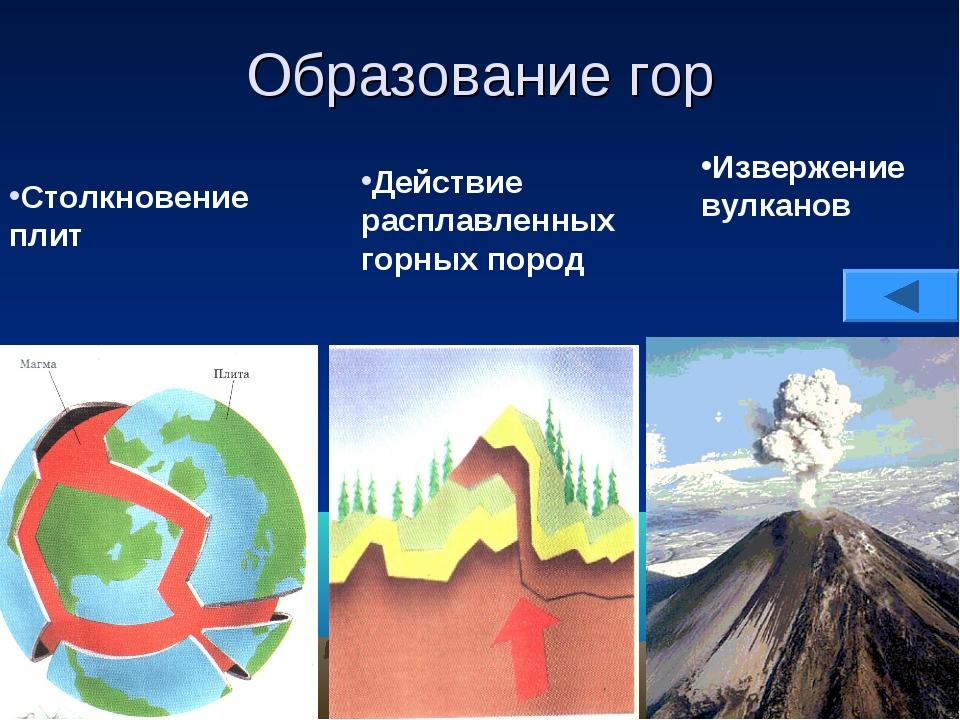 Образование гор Столкновение плит Действие расплавленных горных пород Изверже...