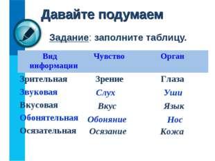 Задание: заполните таблицу. Давайте подумаем Слух Уши Вкус Язык Обоняние Нос