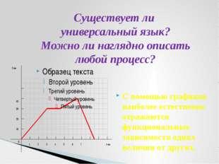 С помощью графиков наиболее естественно отражаются функциональные зависимости