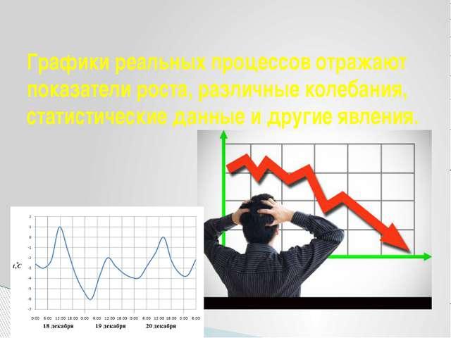 Графики реальных процессов отражают показатели роста, различные колебания, ст...