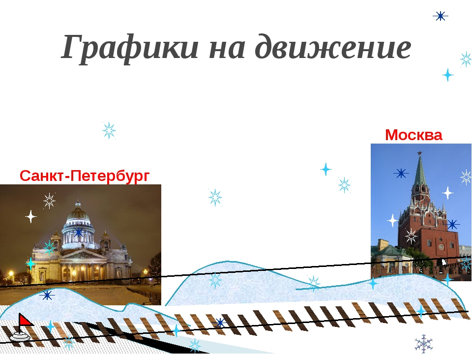 Графики на движение Москва Санкт-Петербург