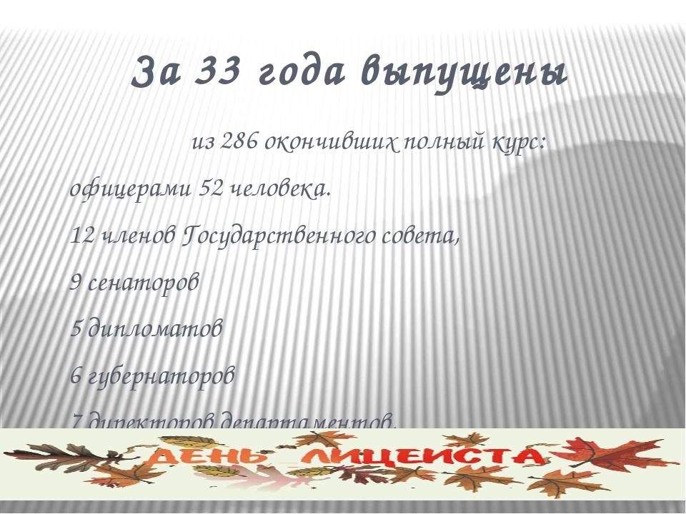 За 33 года выпущены  из 286 окончивших полный курс:  офицерами 52 человека....