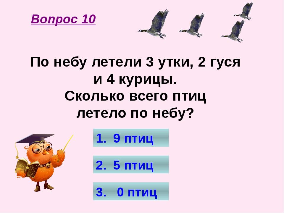 раунд 2 ТУР