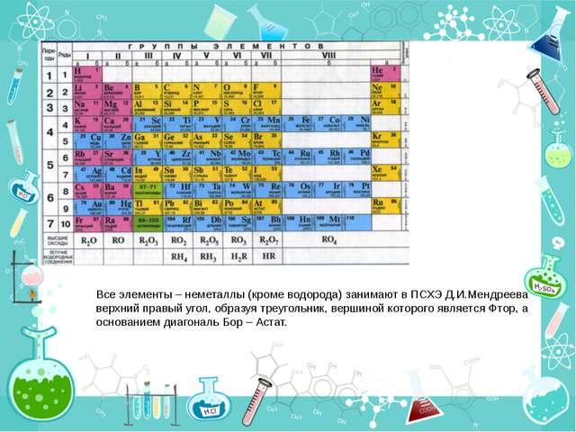 Все элементы – неметаллы (кроме водорода) занимают в ПСХЭ Д.И.Мендреева верхн...