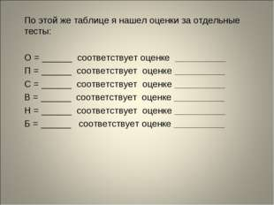 По этой же таблице я нашел оценки за отдельные тесты: О = ______ соответствуе