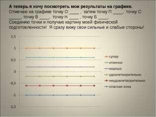 А теперь я хочу посмотреть мои результаты на графике. Отмечаю на графике точк