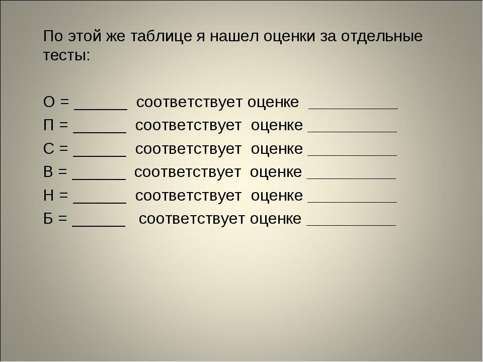 По этой же таблице я нашел оценки за отдельные тесты: О = ______ соответствуе...