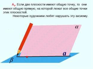 а А3. Если две плоскости имеют общую точку, то они имеют общую прямую, на кот