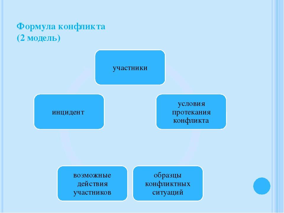 Формула конфликта (2 модель)
