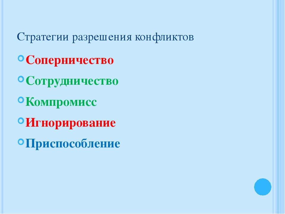 Стратегии разрешения конфликтов Соперничество Сотрудничество Компромисс Игнор...