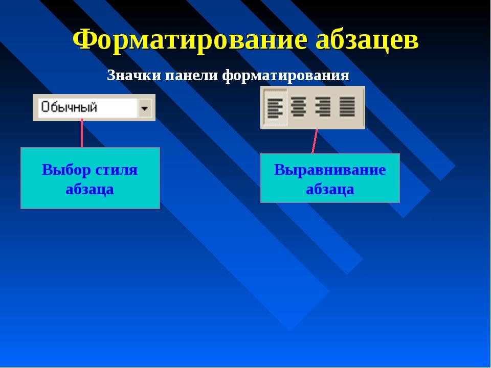 Форматирование абзацев Значки панели форматирования Выбор стиля абзаца Выравн...