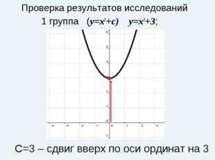 Проверка результатов исследований 1 группа (y=x2+c) y=x2+3; С=3 – сдвиг вверх