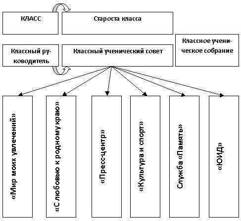 http://festival.1september.ru/articles/584123/img1.jpg