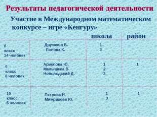 Участие в Международном математическом конкурсе – игре «Кенгуру» школа район