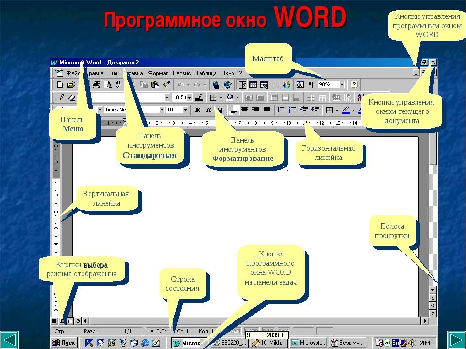 Программное окно WORD Кнопки управления окном текущего документа Кнопки управ...