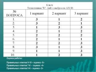 Оценка работы: Правильных ответов 9-10 – оценка «5» Правильных ответов 7-8 –