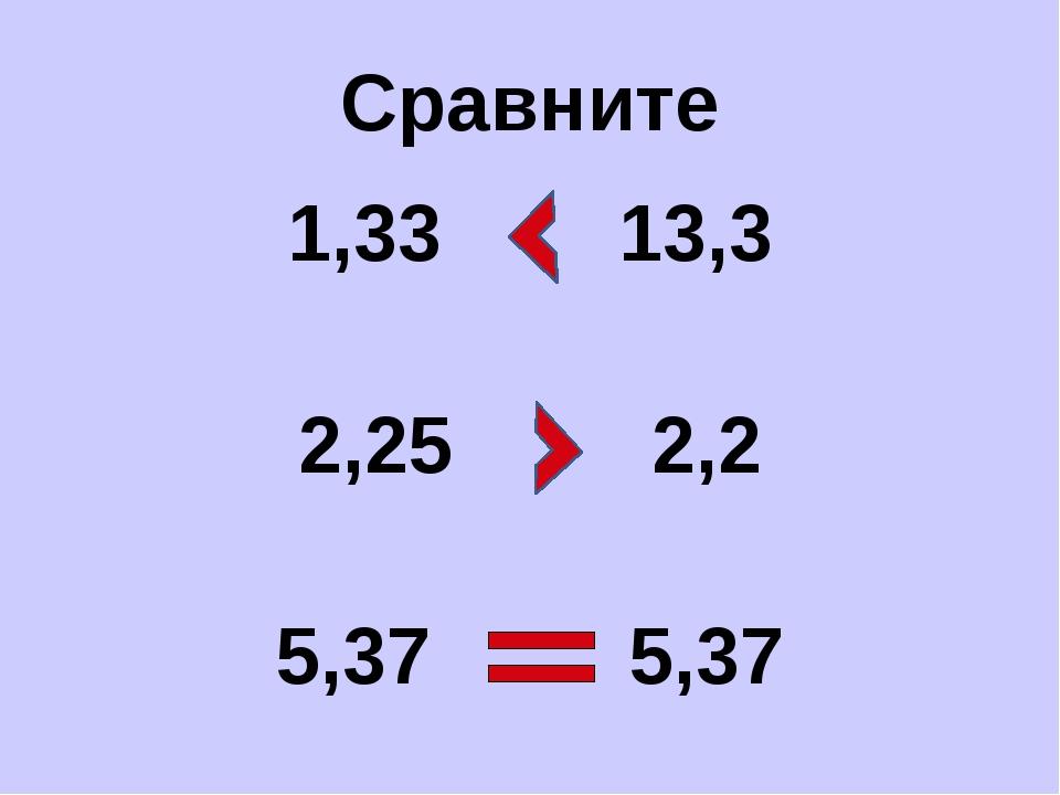 Сравните 1,33 13,3 2,25 2,2 5,37 5,37