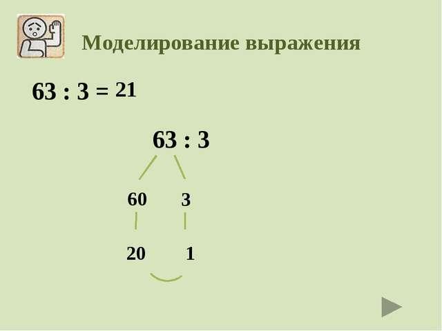 Моделирование выражения 63 : 3 = 63 : 3 60 3 20 1 21