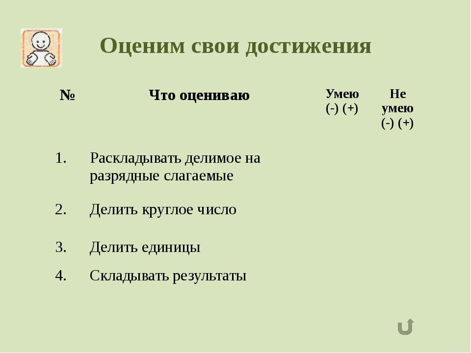 Оценим свои достижения № Что оцениваю Умею (-) (+) Не умею (-) (+) 1. Расклад...