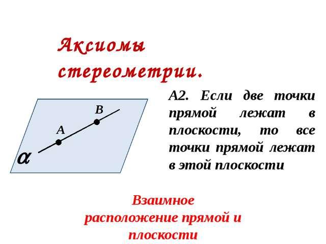Аксиомы стереометрии. А2. Если две точки прямой лежат в плоскости, то все точ...