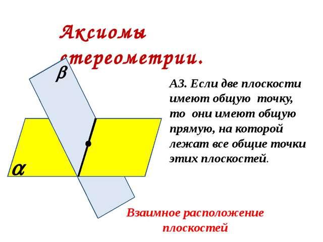 Аксиомы стереометрии. А3. Если две плоскости имеют общую точку, то они имеют...