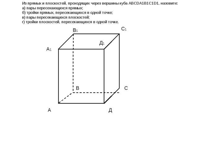А А1 В В1 С1 С Д1 Д Из прямых и плоскостей, проходящих через вершины куба AB...