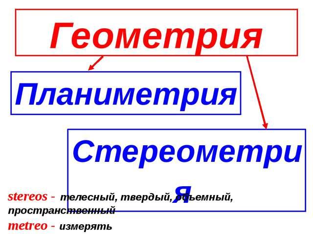 Скачать презентации по геометрии на тему предмет стереометрии
