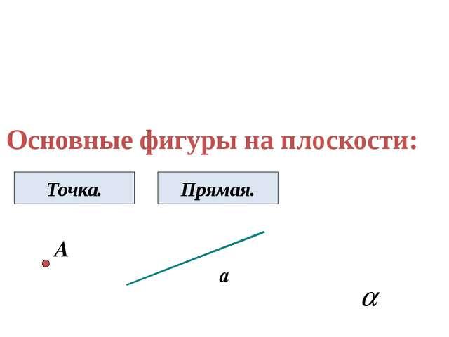 Основные фигуры на плоскости: А Точка. а Прямая.