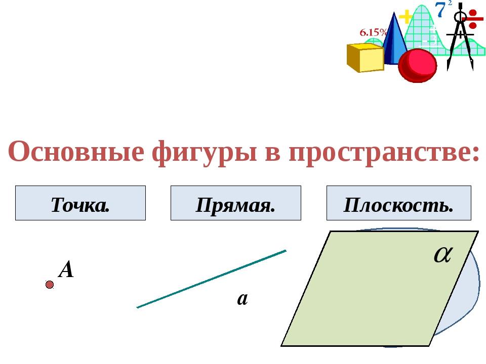 Основные фигуры в пространстве: А Точка. а Прямая. Плоскость.