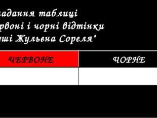 """Складання таблиці """"Червоні і чорні відтінки у душі Жульєна Сореля"""" ЧЕРВОНЕ ЧО"""