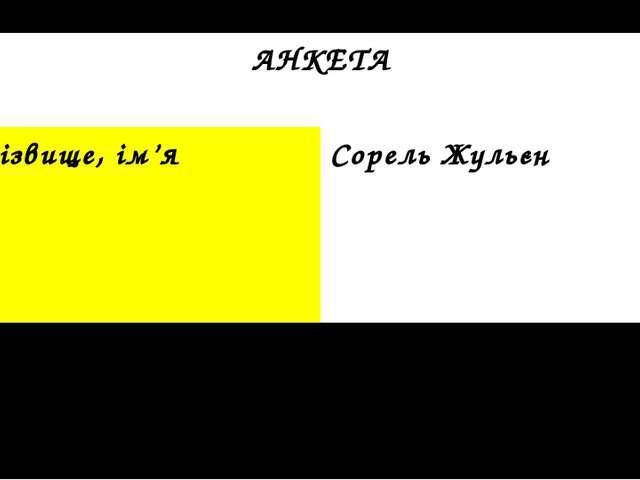 АНКЕТА 1.Прізвище,ім'я Сорель Жульєн