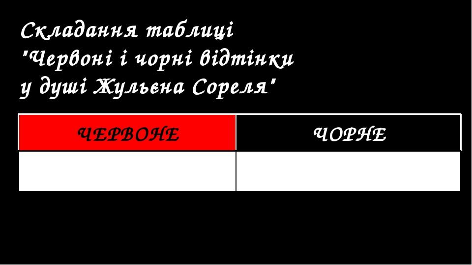 """Складання таблиці """"Червоні і чорні відтінки у душі Жульєна Сореля"""" ЧЕРВОНЕ ЧО..."""