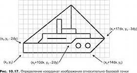 C:\Documents and Settings\Петровна\Рабочий стол\проект графики\рисунки\12.jpg