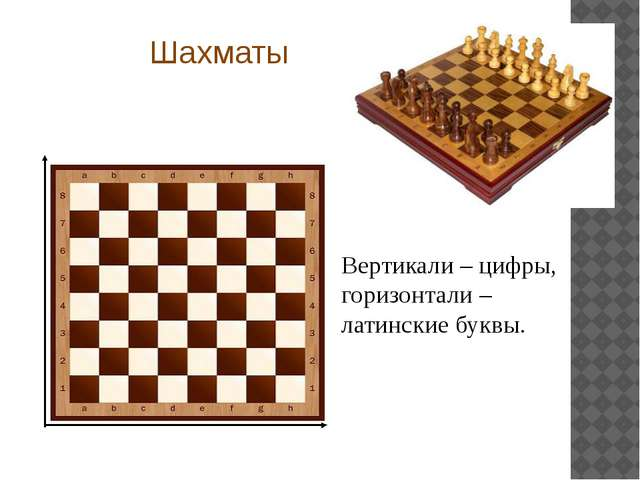 Шахматы Вертикали – цифры, горизонтали – латинские буквы.