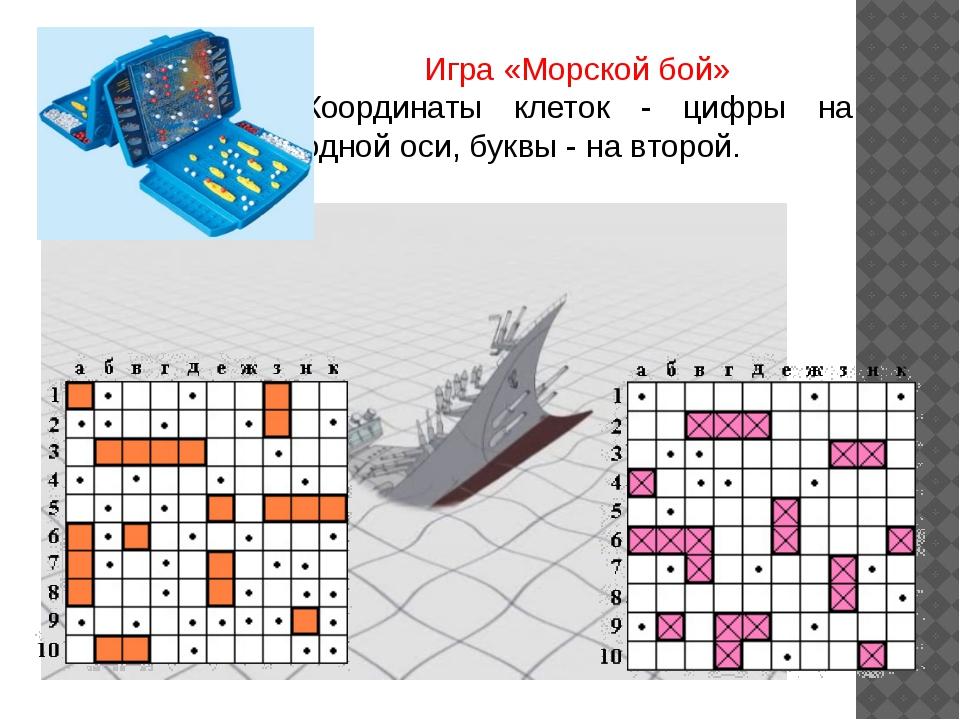 Игра «Морской бой» Координаты клеток - цифры на одной оси, буквы - на второй.