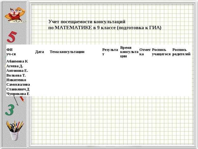 Учет посещаемости консультаций по МАТЕМАТИКЕ в 9 классе (подготовка к ГИА) ФИ...