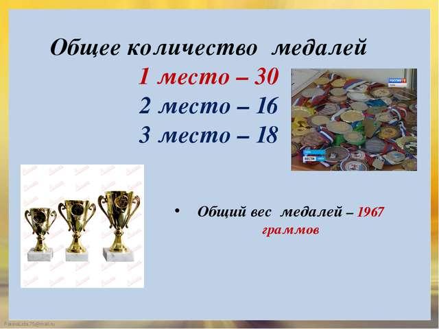 Общее количество медалей 1 место – 30 2 место – 16 3 место – 18 Общий вес мед...
