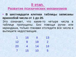 II этап. Развитие психических механизмов В шестнадцати клетках таблицы записа