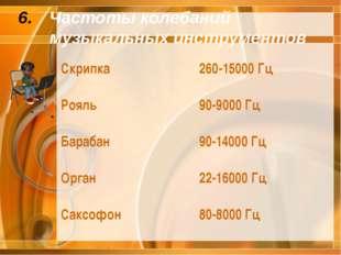 Частоты колебаний музыкальных инструментов Скрипка 260-15000 Гц Рояль 90-9000